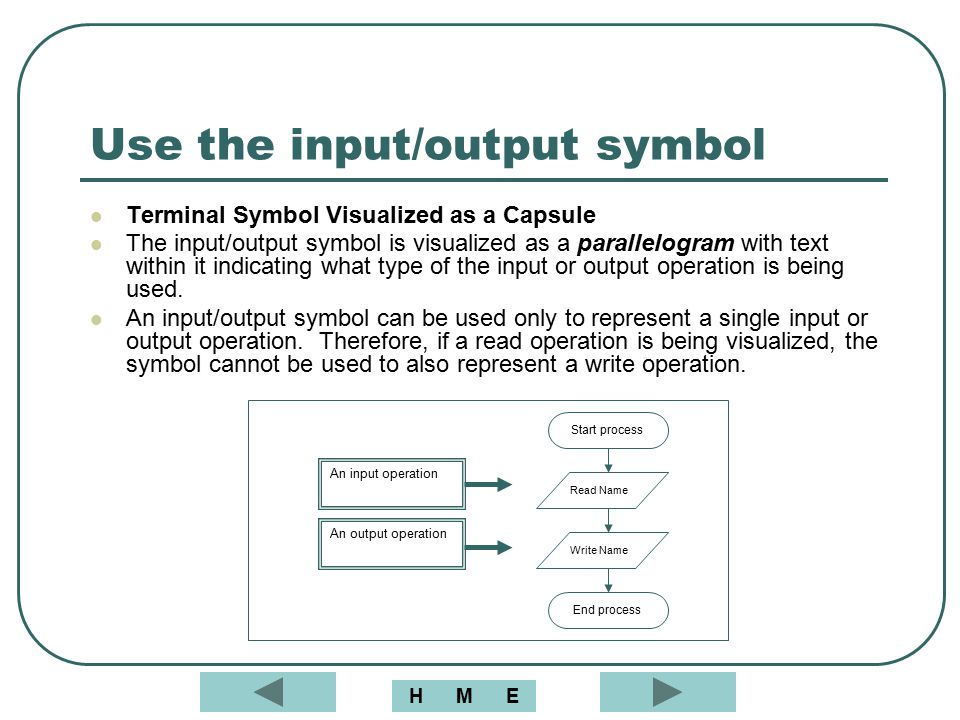 Use the input/output symbol