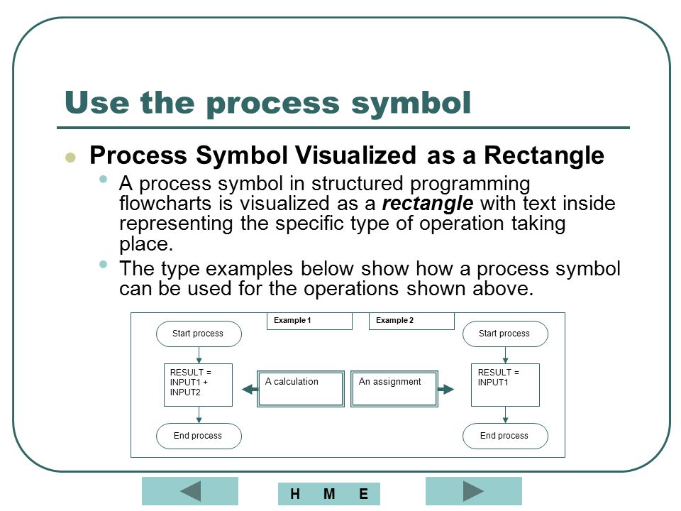 Use the process symbol Process Symbol Visualized as a Rectangle