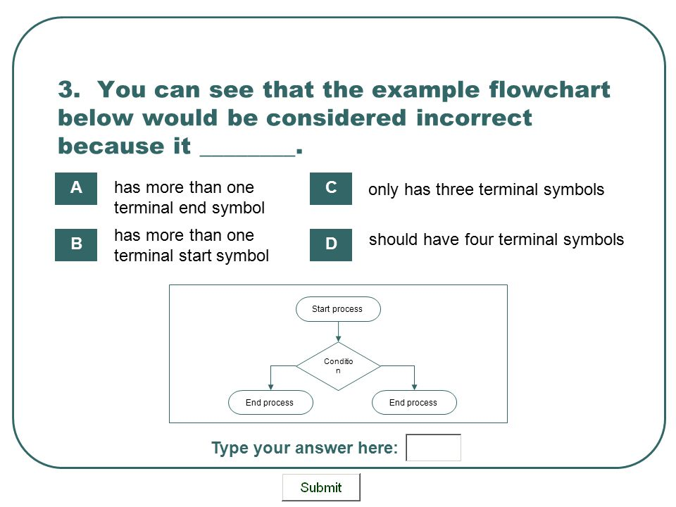 3. You can see that the example flowchart below would be considered incorrect because it ________.