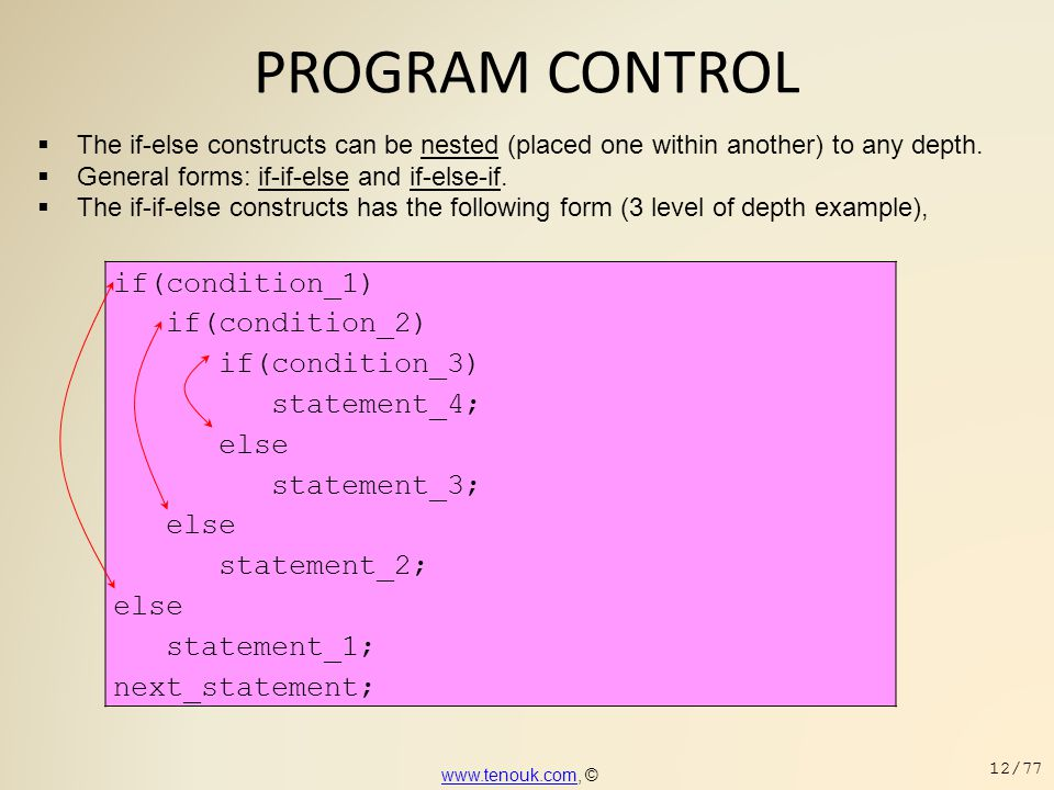 PROGRAM CONTROL if(condition_1) if(condition_2) if(condition_3)