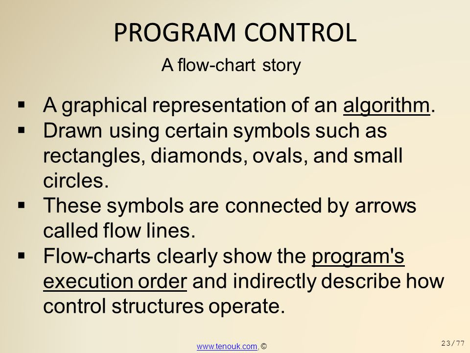 PROGRAM CONTROL A graphical representation of an algorithm.