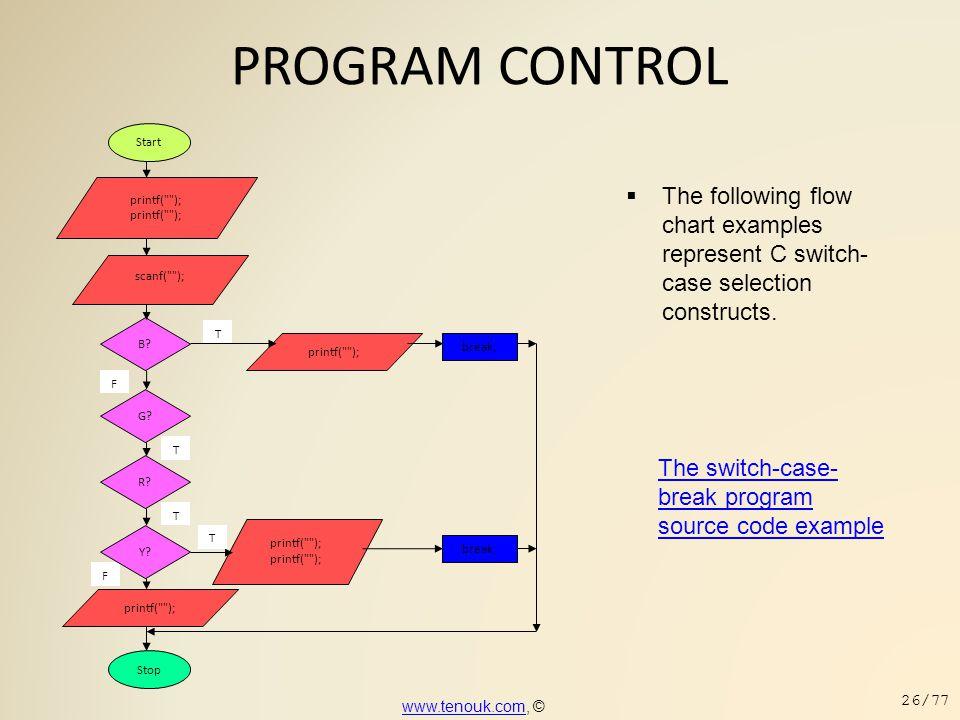 PROGRAM CONTROL F. T. break; Start. printf( ); scanf( ); B G R Y Stop.