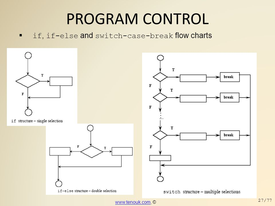 PROGRAM CONTROL if, if-else and switch-case-break flow charts