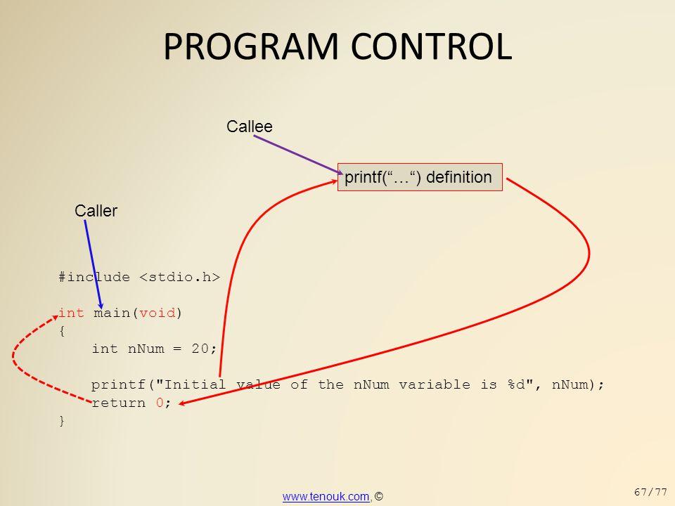 PROGRAM CONTROL Callee printf( … ) definition Caller