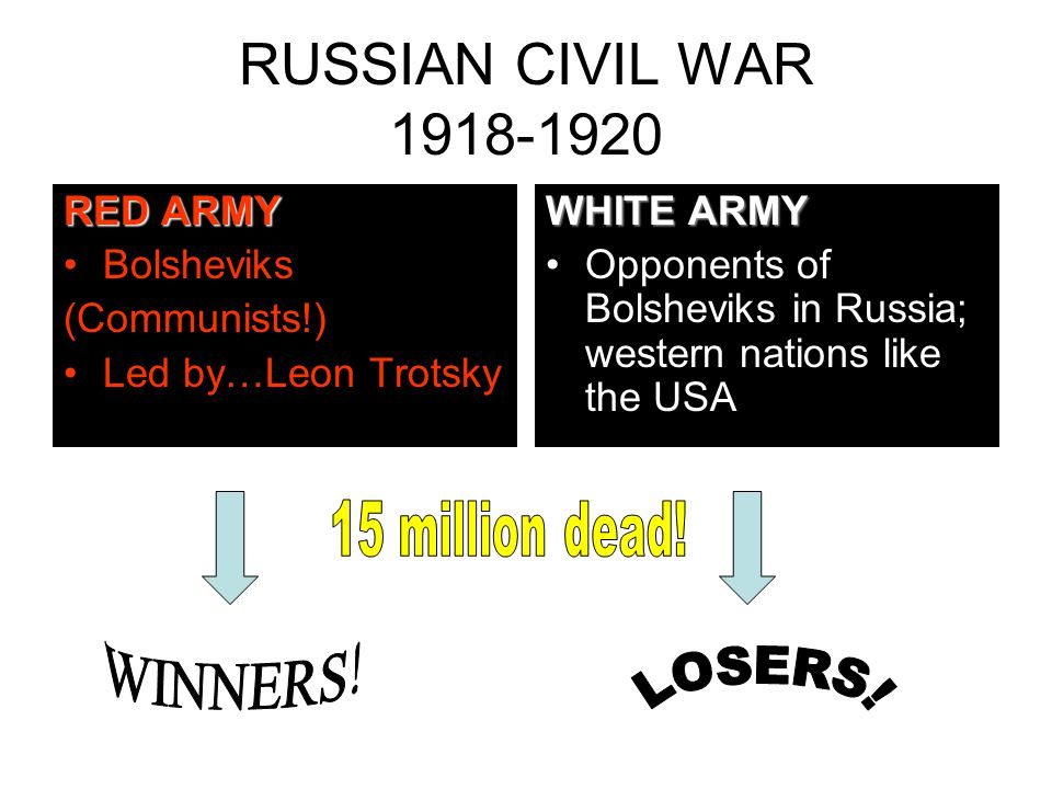 RUSSIAN CIVIL WAR 1918-1920 WINNERS! LOSERS! RED ARMY Bolsheviks