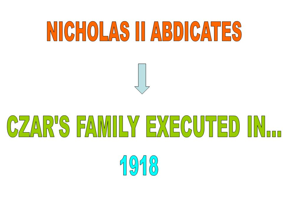 CZAR S FAMILY EXECUTED IN...