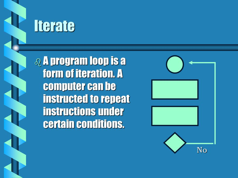 Iterate A program loop is a form of iteration. A computer can be instructed to repeat instructions under certain conditions.