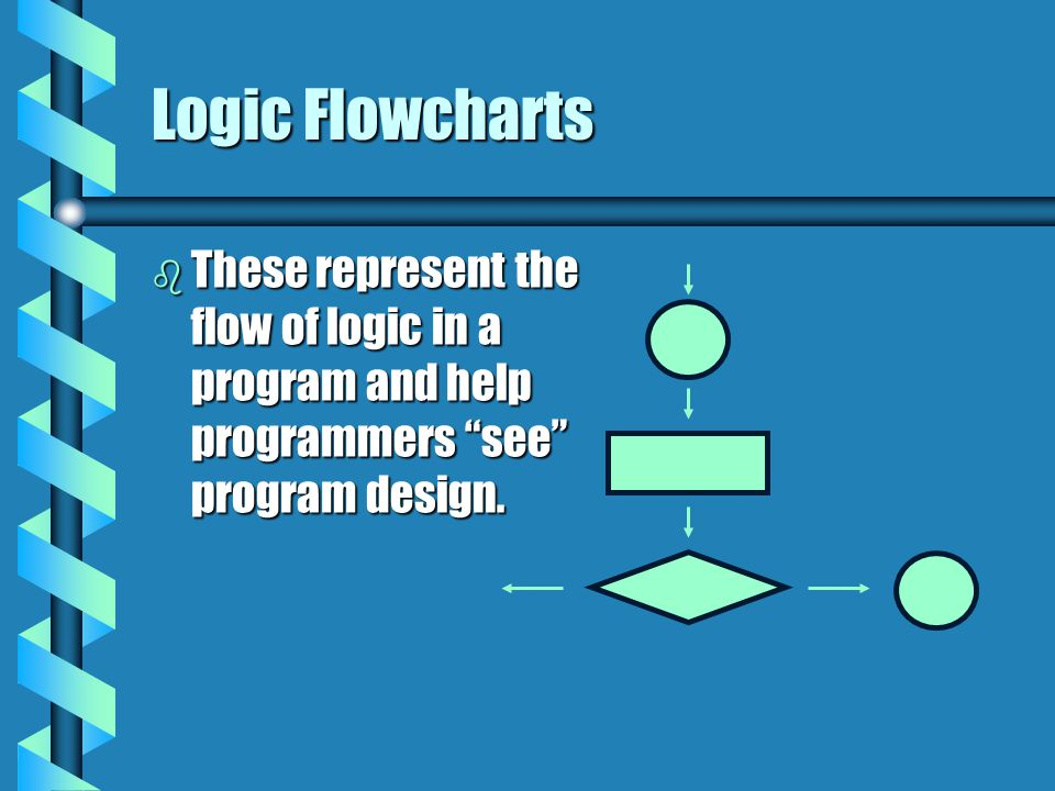 Logic Flowcharts These represent the flow of logic in a program and help programmers see program design.