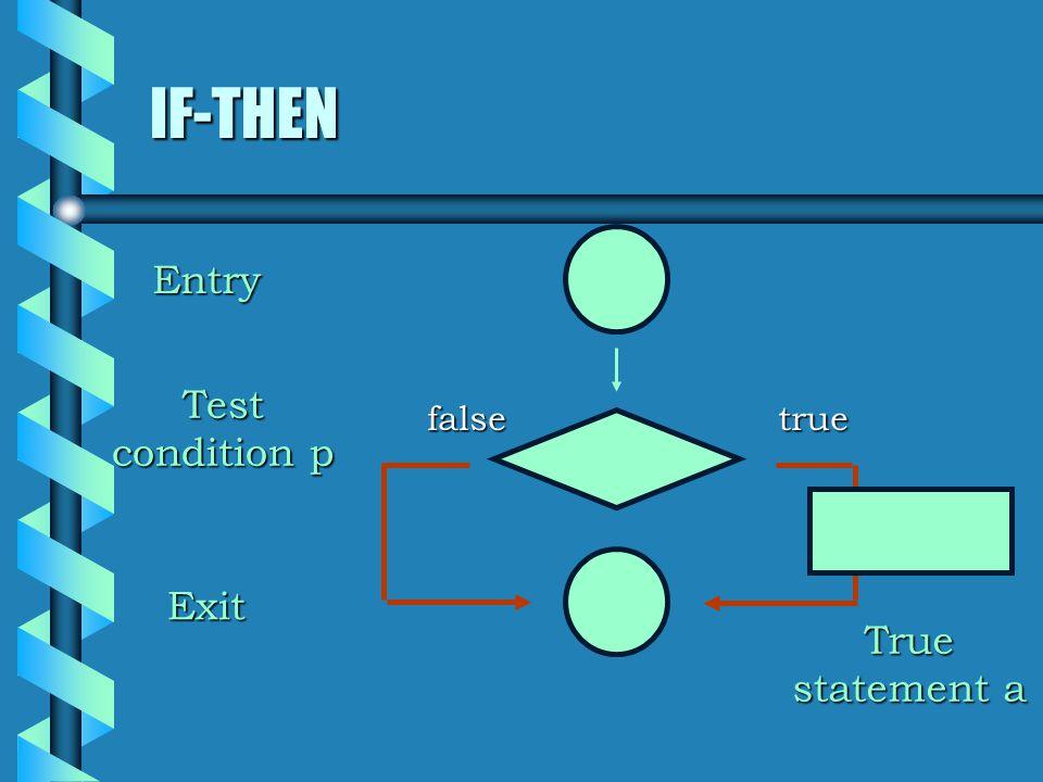 IF-THEN false true Entry Exit True statement a Test condition p