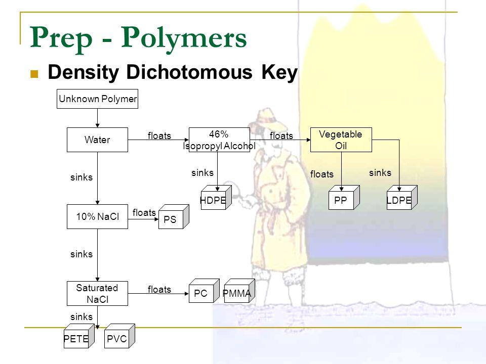 Prep - Polymers Density Dichotomous Key Water 46% Isopropyl Alcohol