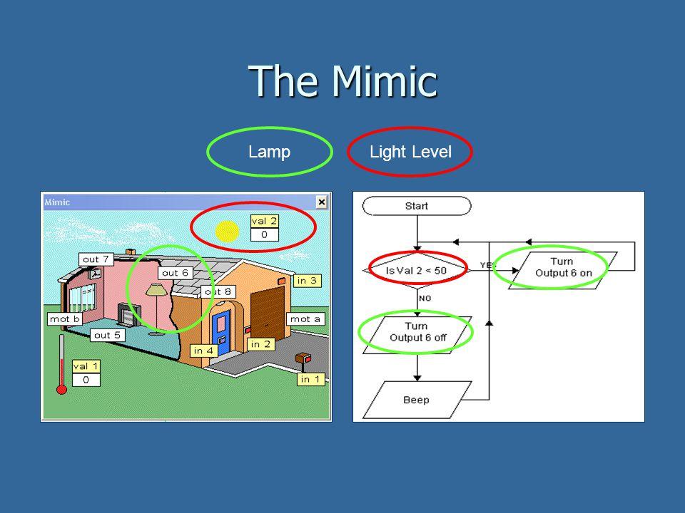 The Mimic Lamp Light Level