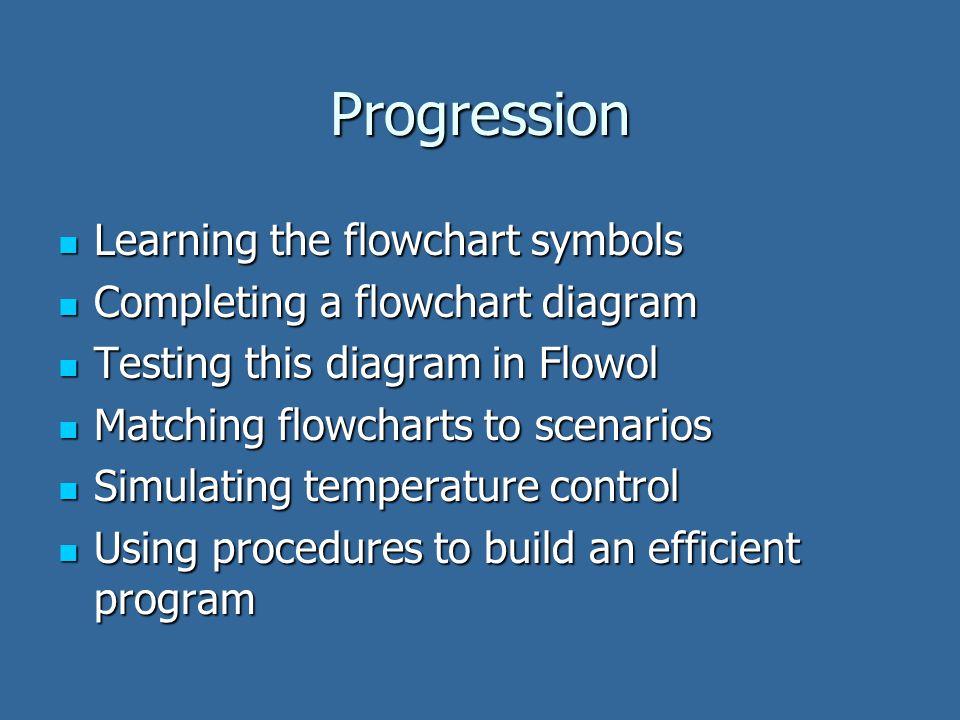 Progression Learning the flowchart symbols