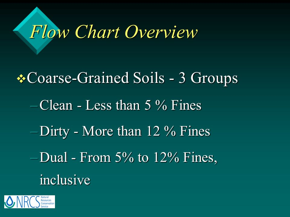 Flow Chart Overview Coarse-Grained Soils - 3 Groups