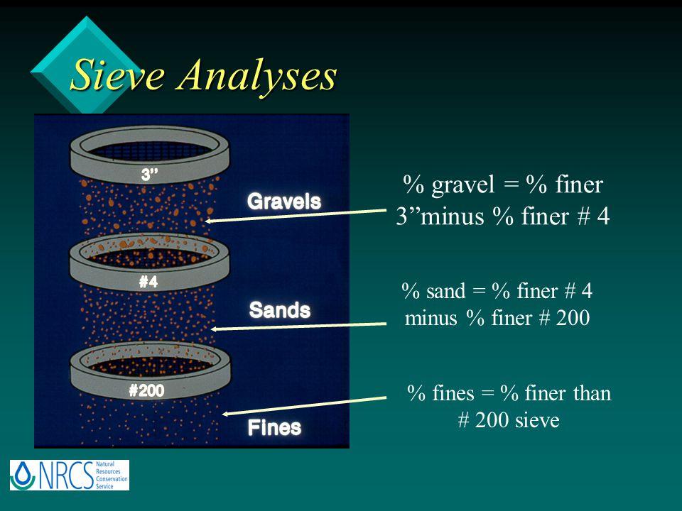 Sieve Analyses % gravel = % finer 3 minus % finer # 4