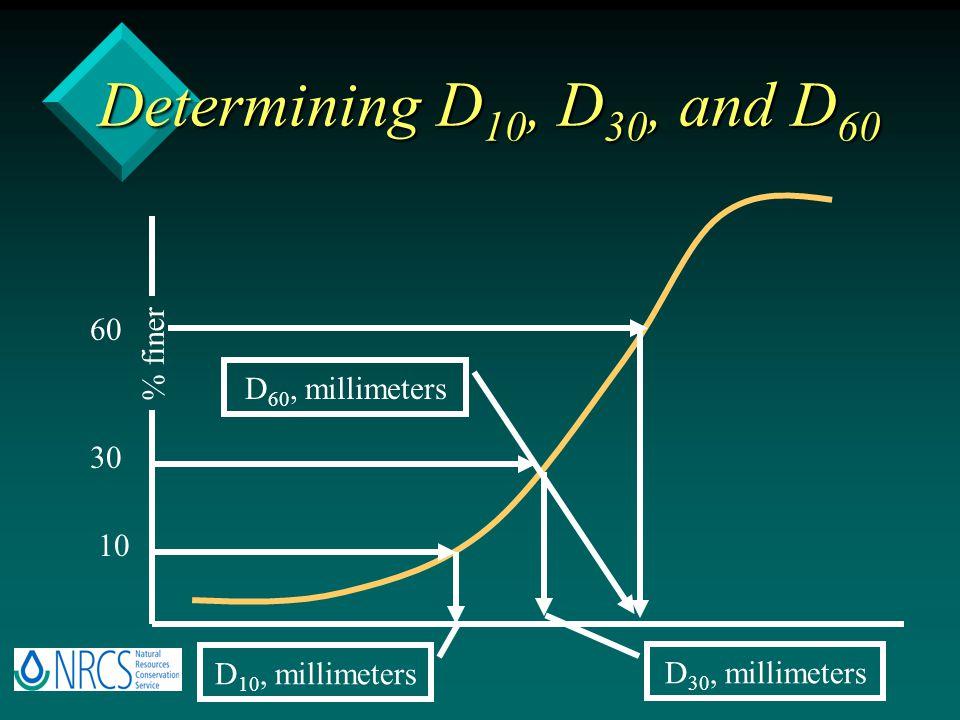 Determining D10, D30, and D60 60 % finer D60, millimeters 30 10