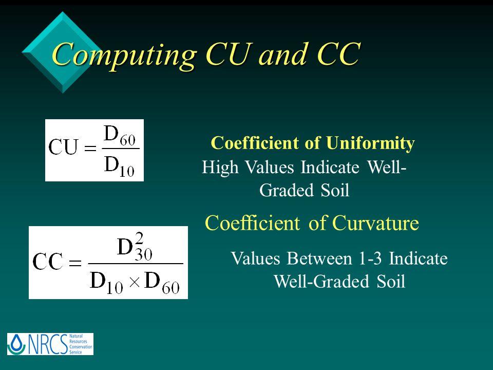 Coefficient of Uniformity