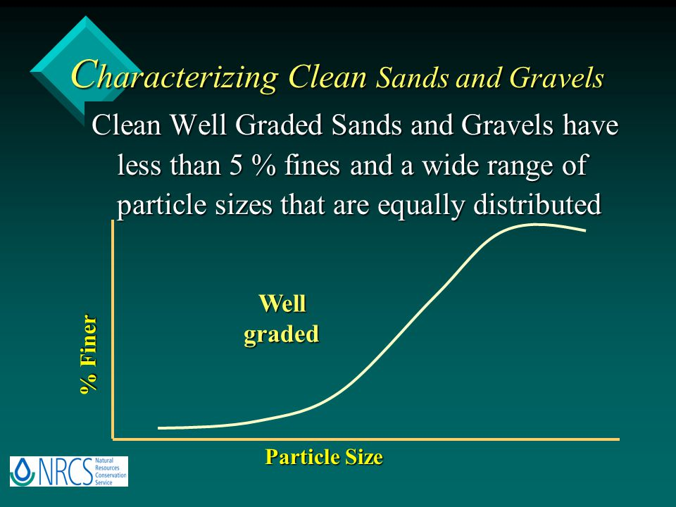Characterizing Clean Sands and Gravels