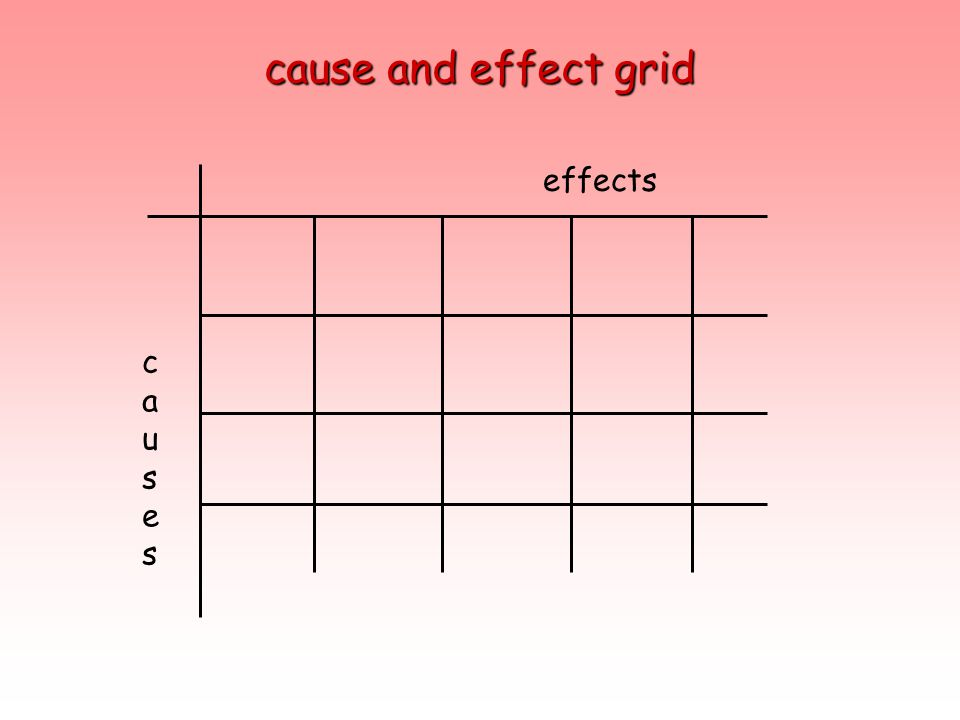 cause and effect grid effects causes