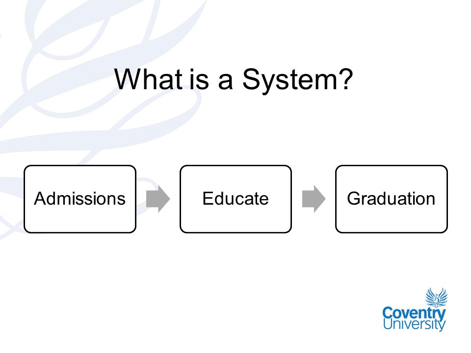 What is a System Admissions Educate Graduation