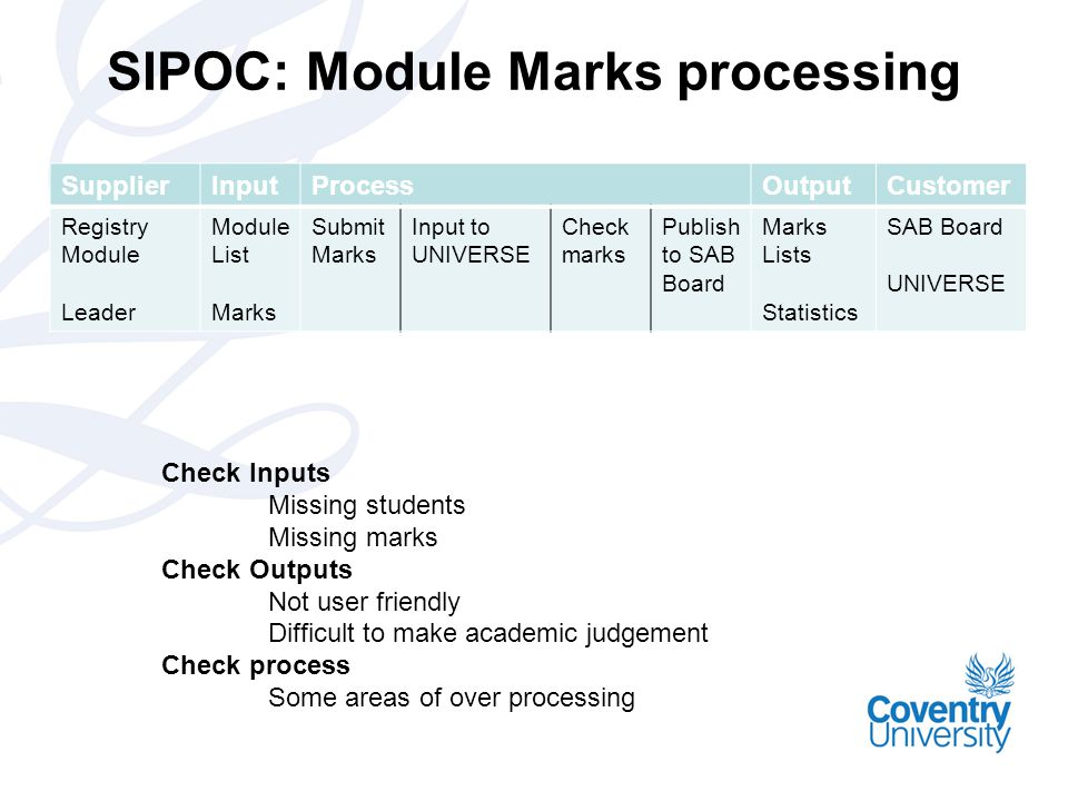 SIPOC: Module Marks processing