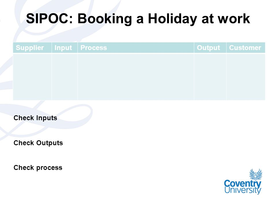 SIPOC: Booking a Holiday at work