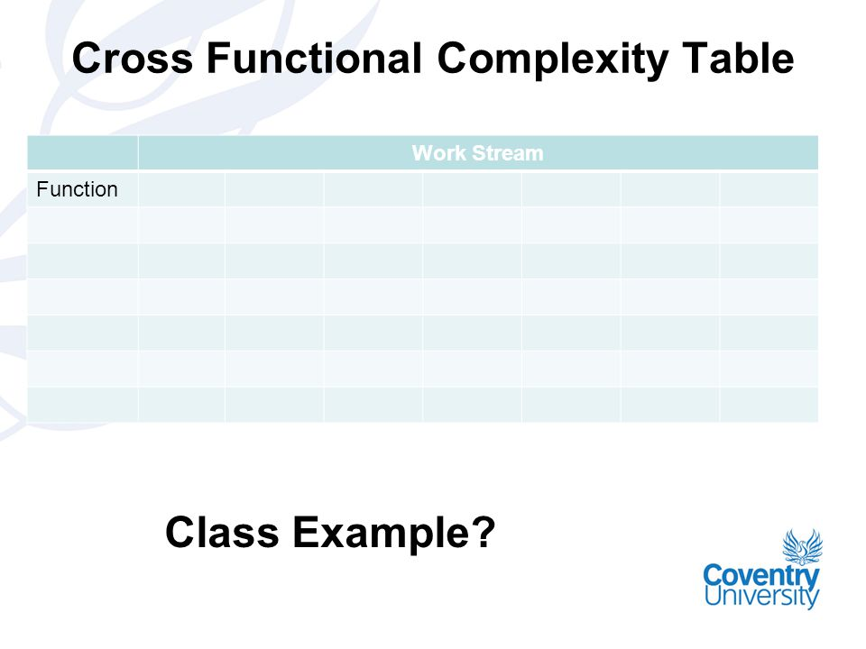 Cross Functional Complexity Table