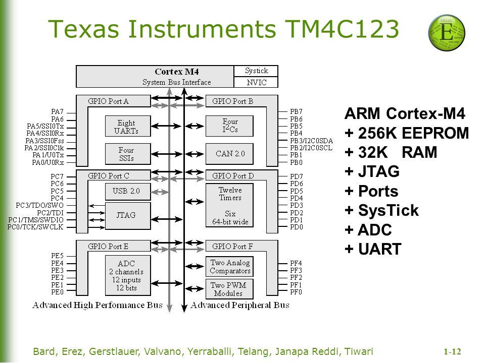Texas Instruments TM4C123 ARM Cortex-M4 + 256K EEPROM + 32K RAM + JTAG