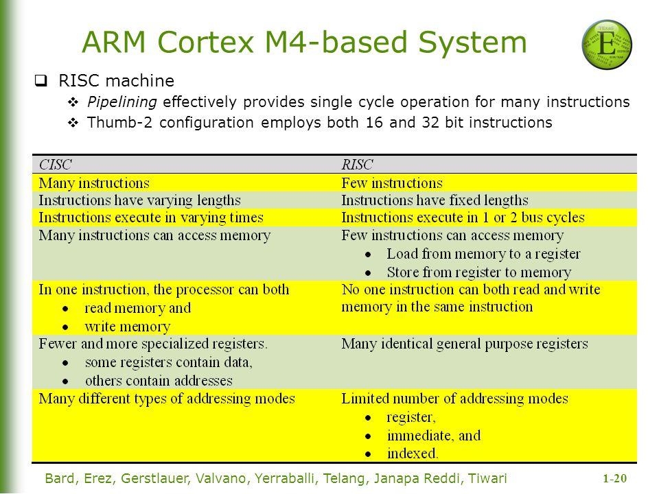 ARM Cortex M4-based System