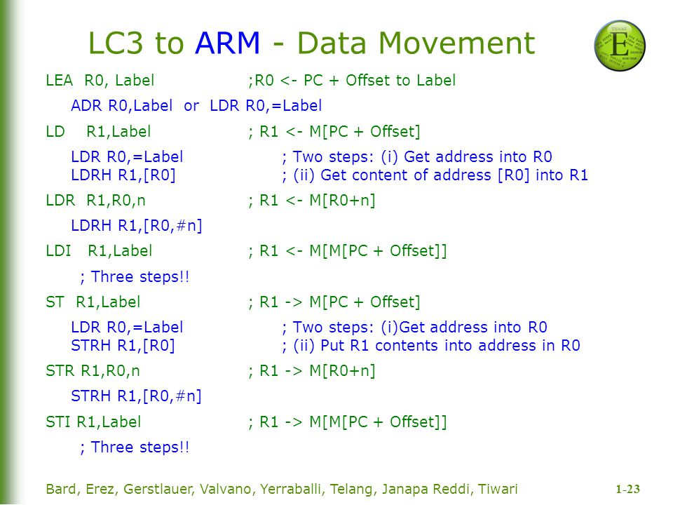 LC3 to ARM - Data Movement