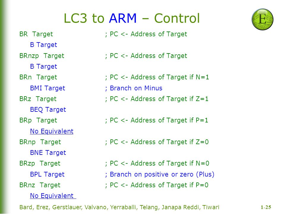 LC3 to ARM – Control