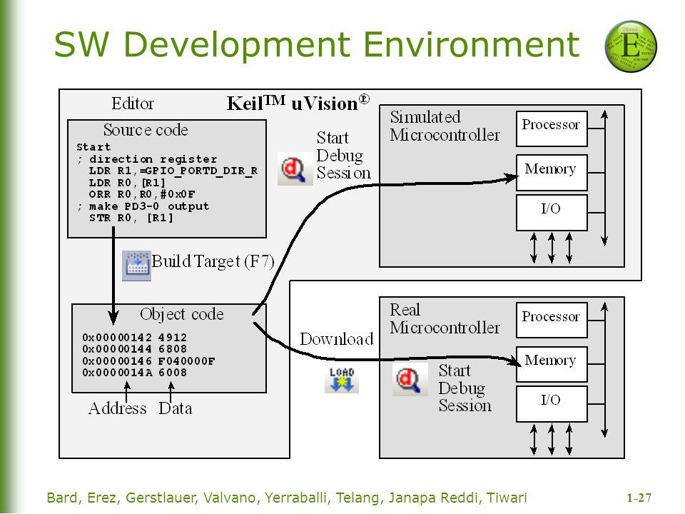 SW Development Environment