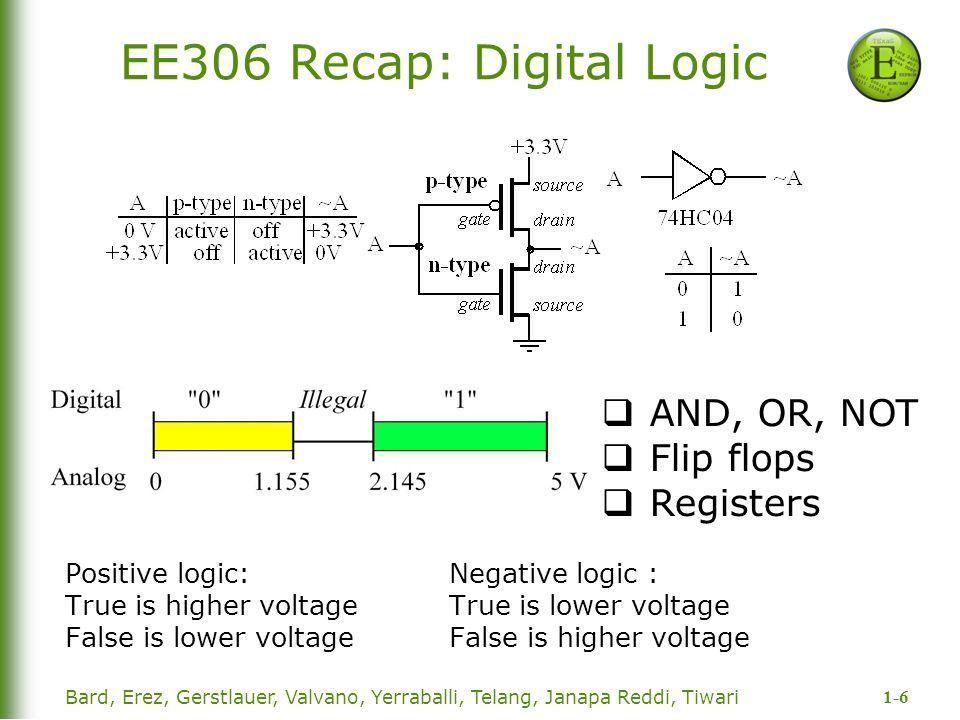 EE306 Recap: Digital Logic