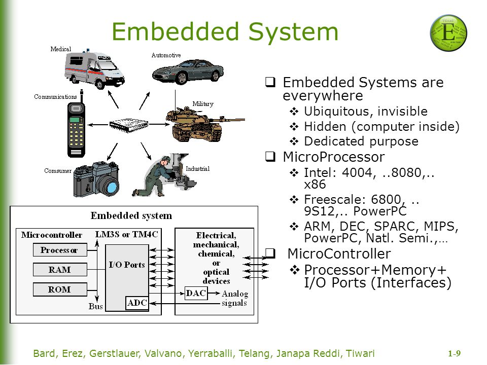 Embedded System Embedded Systems are everywhere MicroProcessor