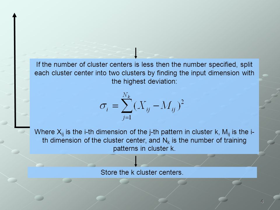 Store the k cluster centers.