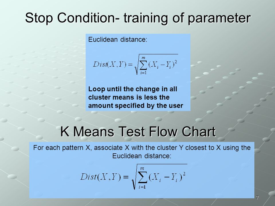 Stop Condition- training of parameter