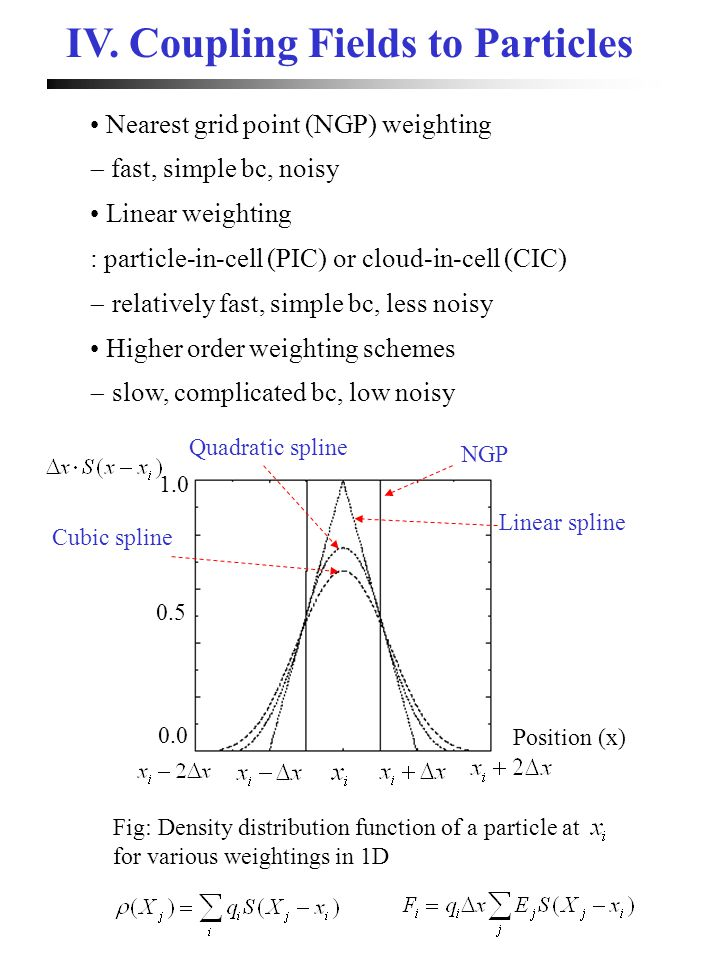 IV. Coupling Fields to Particles