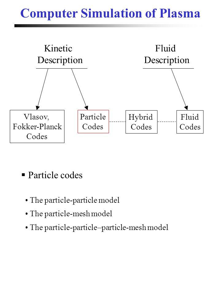 Computer Simulation of Plasma