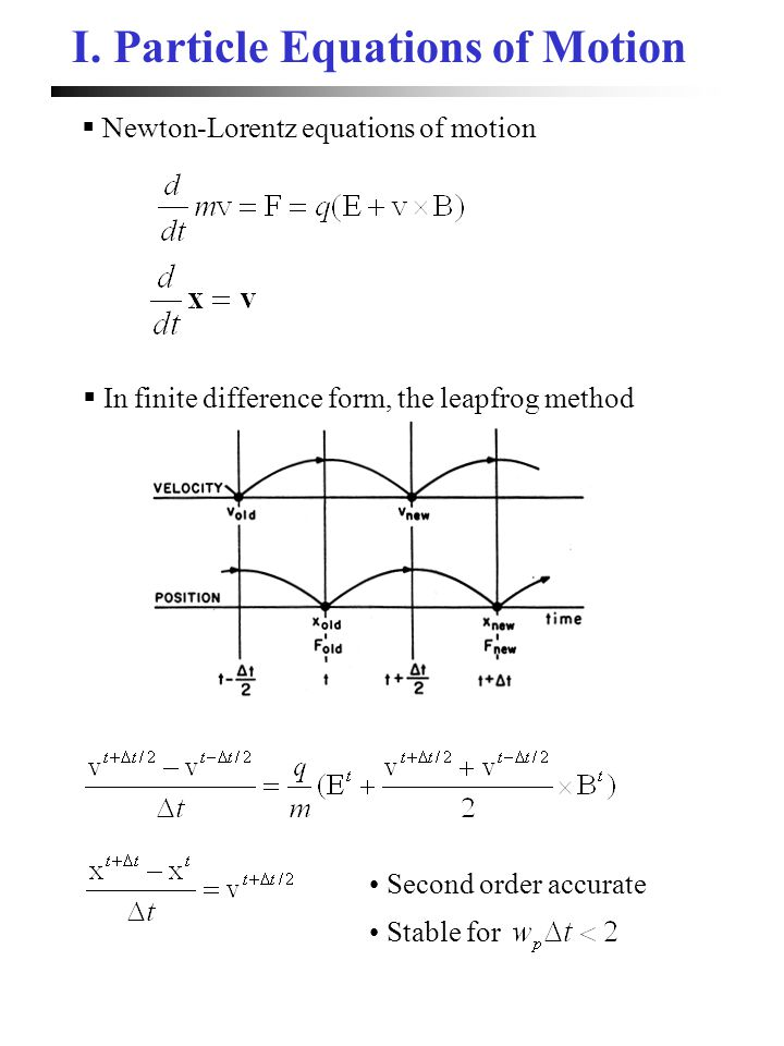 I. Particle Equations of Motion