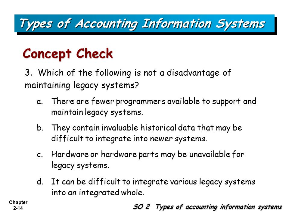 Types of Accounting Information Systems