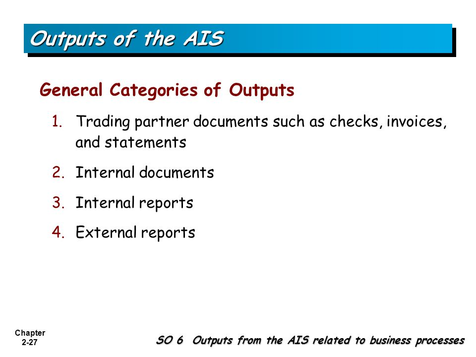 Outputs of the AIS General Categories of Outputs