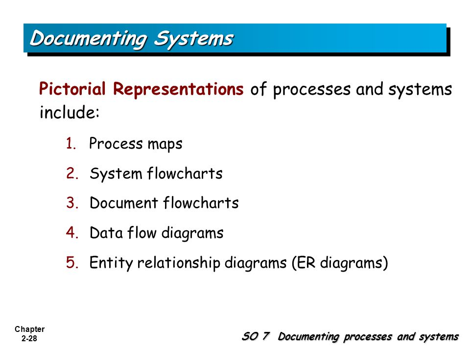 Documenting Systems Pictorial Representations of processes and systems include: Process maps. System flowcharts.