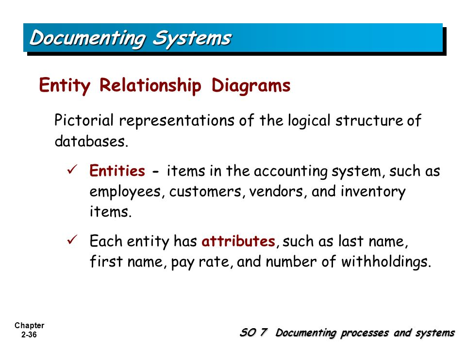Documenting Systems Entity Relationship Diagrams