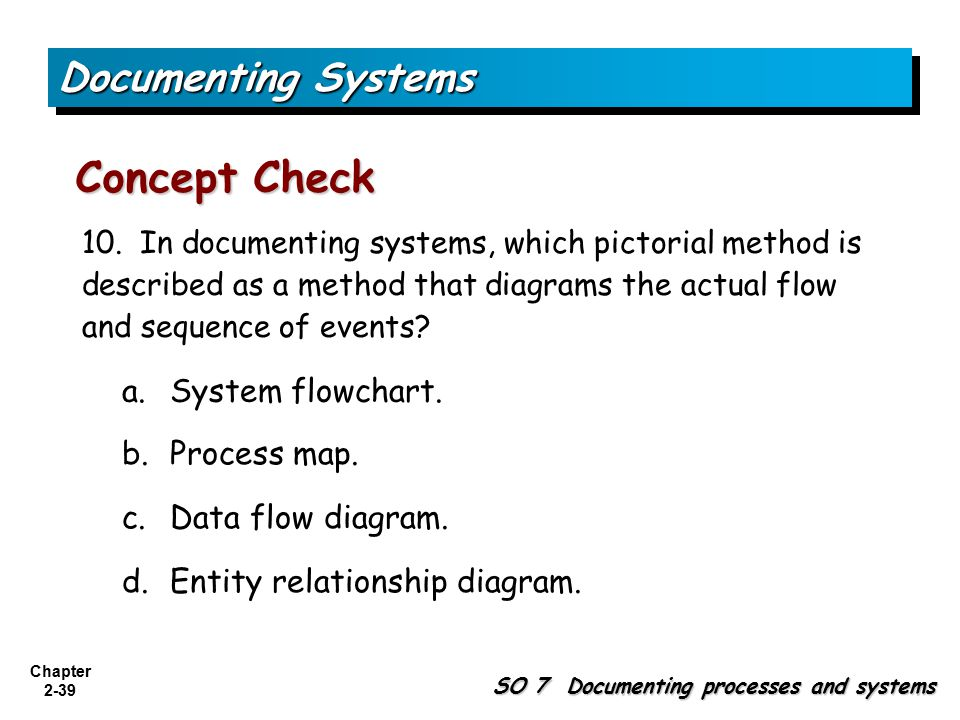 Concept Check Documenting Systems a. System flowchart. b. Process map.