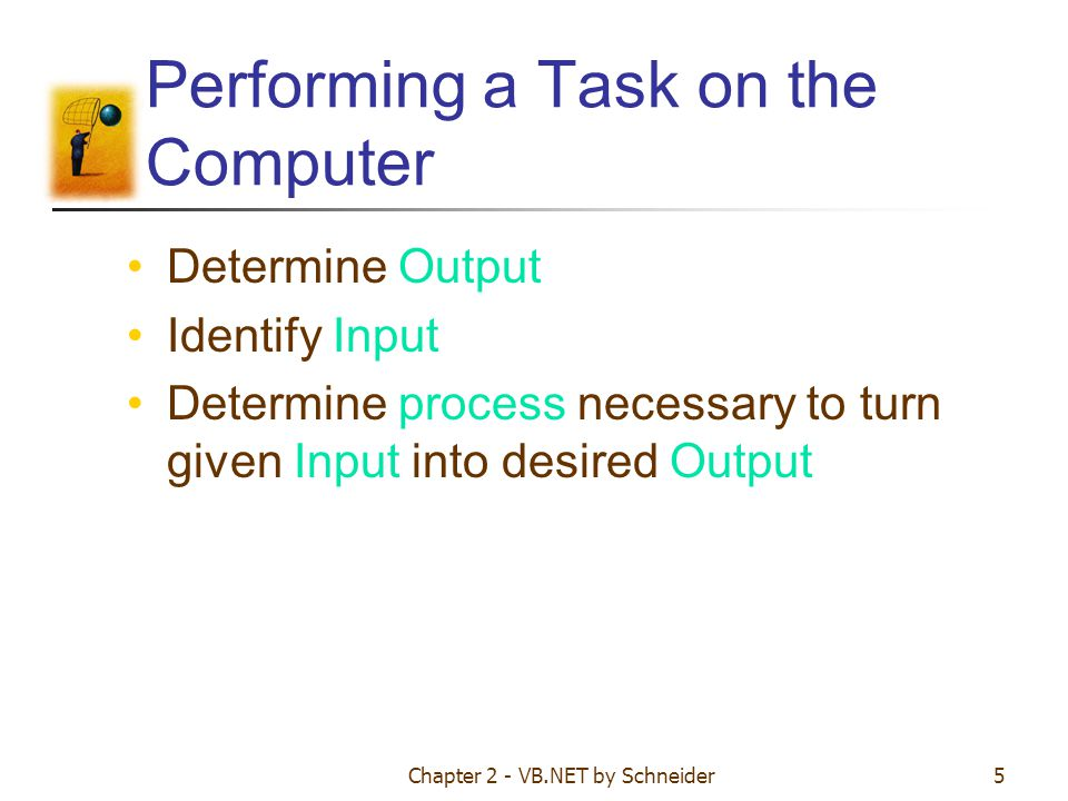 Performing a Task on the Computer