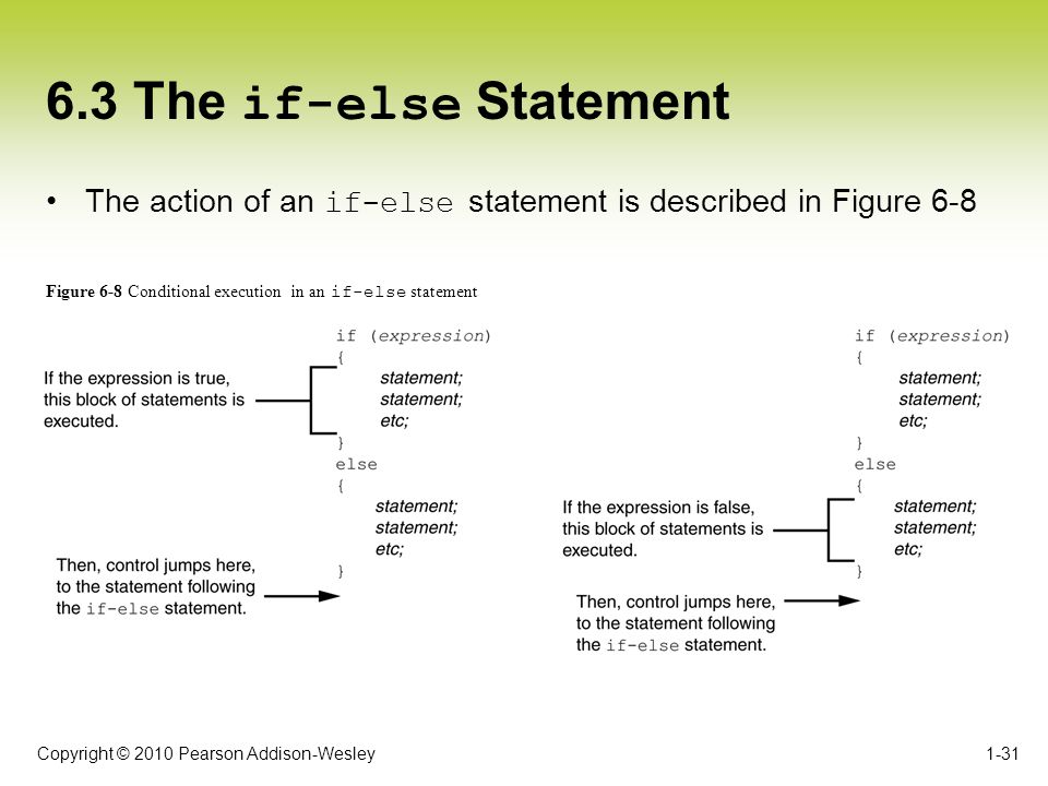 6.3 The if-else Statement The action of an if-else statement is described in Figure 6-8.