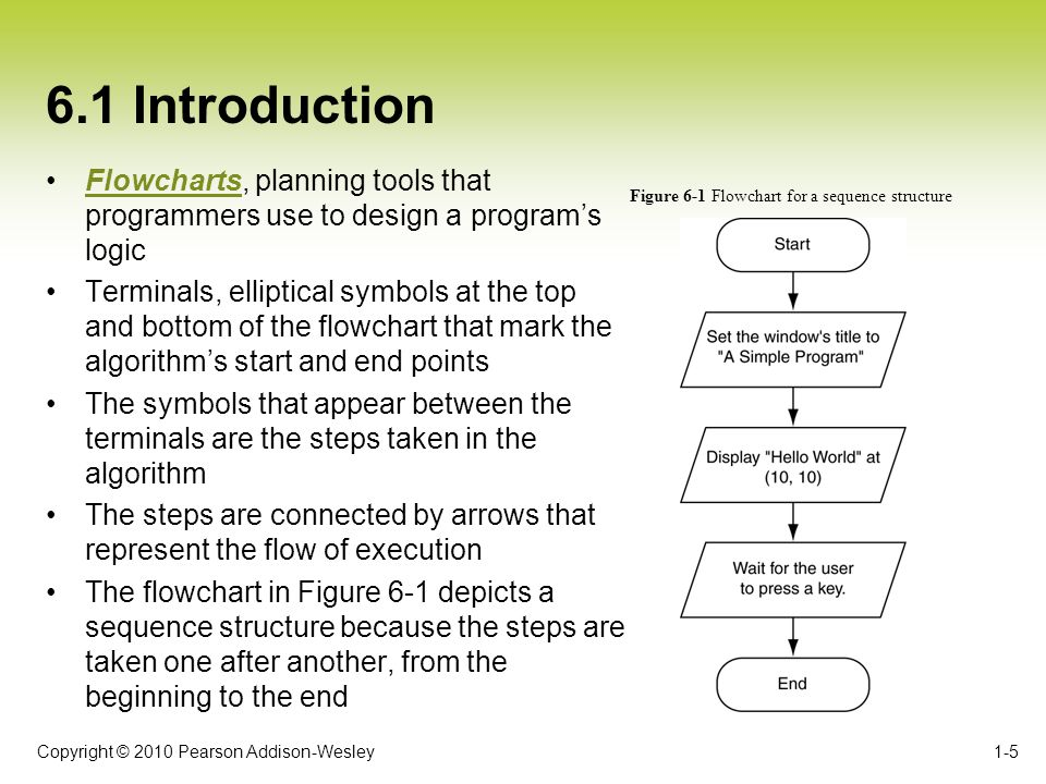 6.1 Introduction Flowcharts, planning tools that programmers use to design a program's logic.