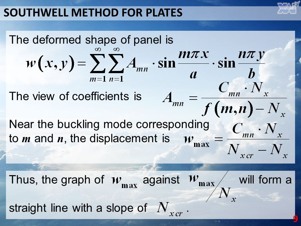SOUTHWELL METHOD FOR PLATES