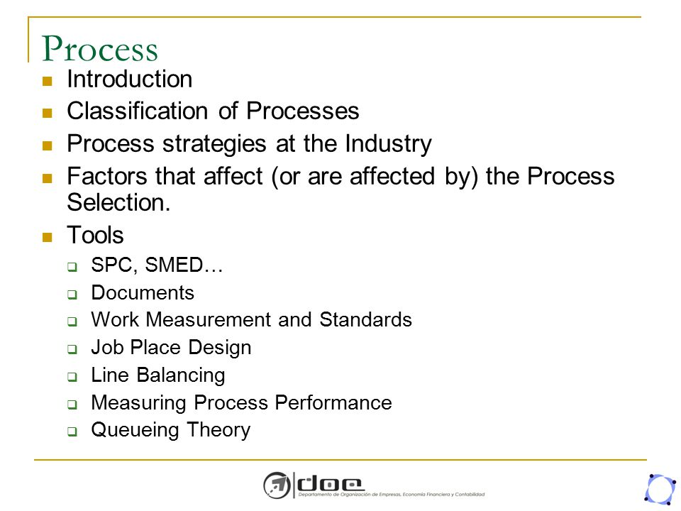 Process Introduction Classification of Processes