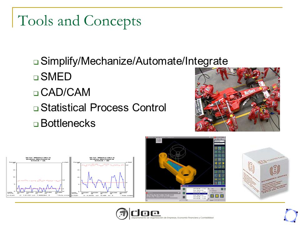 Tools and Concepts Simplify/Mechanize/Automate/Integrate SMED CAD/CAM