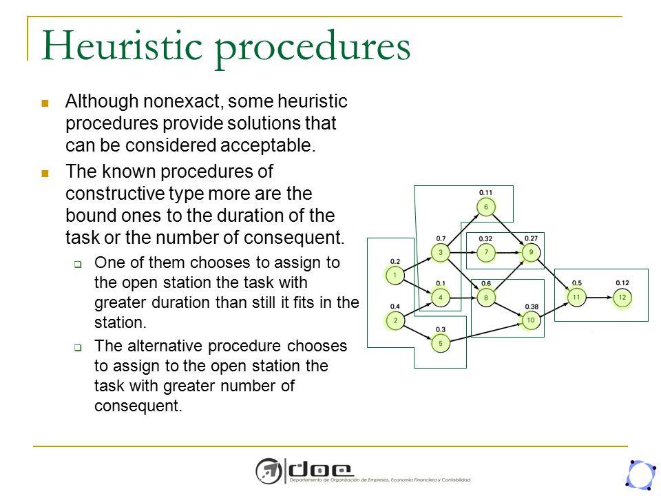 Heuristic procedures Although nonexact, some heuristic procedures provide solutions that can be considered acceptable.